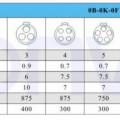 Размеры пинов Lemo.jpg