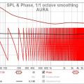 SPL & Phase для AURA.jpg