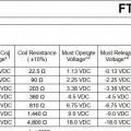 FTR-B4CB4.5Z.jpg