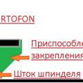 Проверка уровня шпинделя.jpg